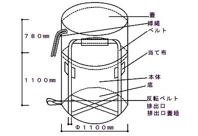 フレコンバッグ サイズ表